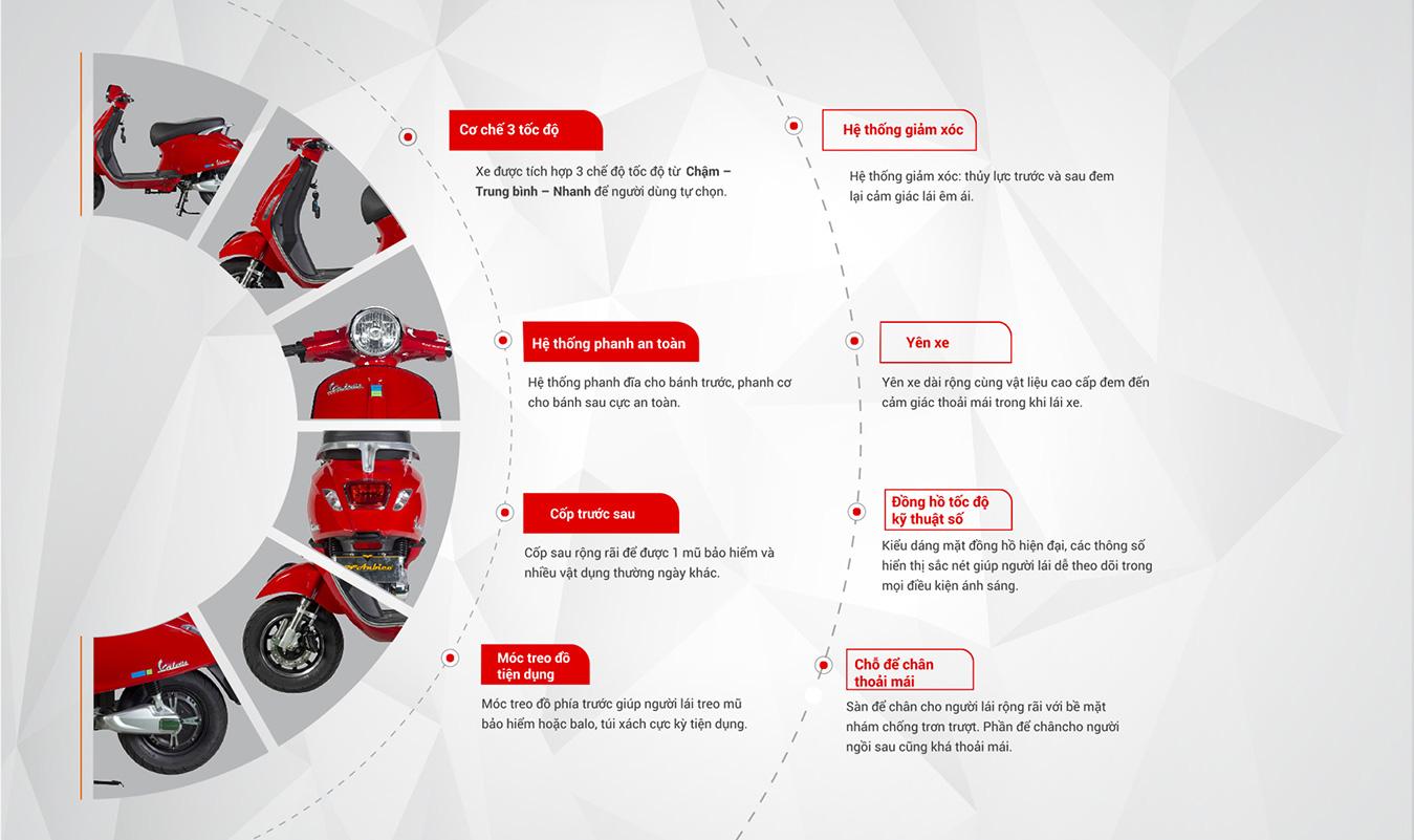 Thông số kĩ thuật xe điện vespa valerio 2019